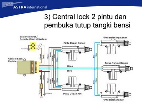 wiring diagram central lock avanza k