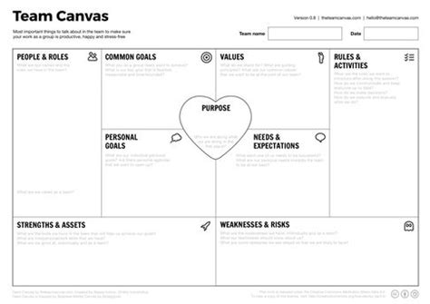 design thinking quora what are other frameworks toolkits and canvases besides