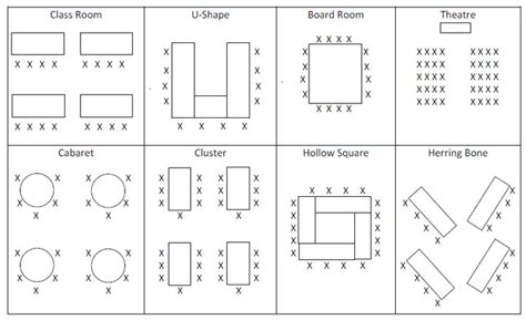 event layout styles banquet style meeting room set up diagrams wiring