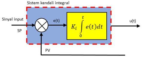 teknik kendali integral i robotics