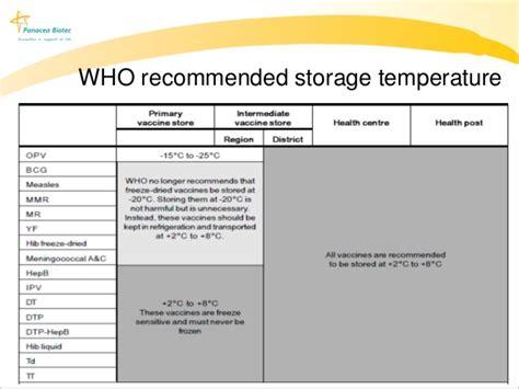 vaccine stability at room temperature usp vaccines biological medicines