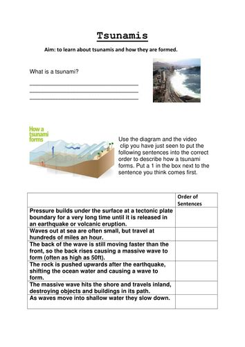 Tsunami Worksheets For Middle School by Tsunamis By Ew90 Teaching Resources Tes