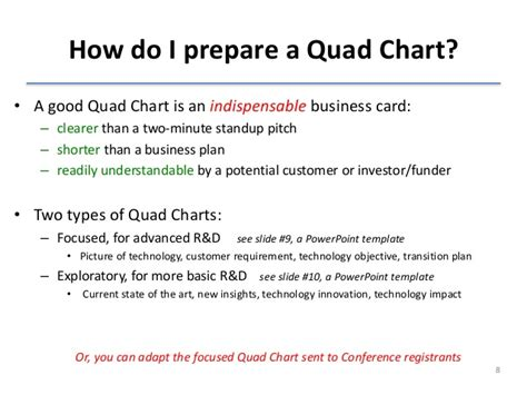 slides with quad chart templates