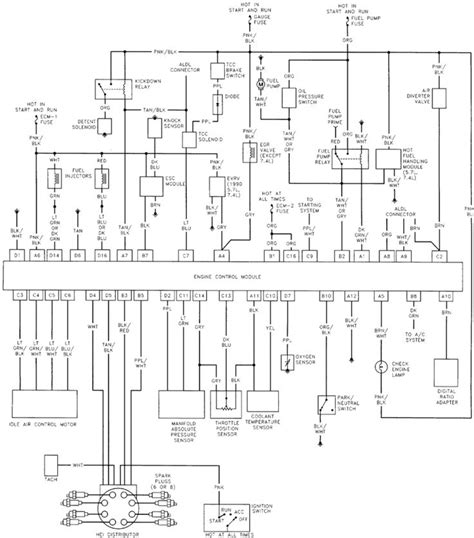 transmission control 1995 chevrolet lumina security system 1995 chevy blazer engine diagram awesome chevrolet lumina 4t60e transmission shifting issues