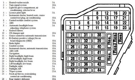 find  fuse box diagram    volkswagen passat     manual quora