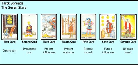 your layout meaning astridestella info tarot it s not creepy and not to be feared