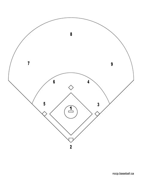 baseball position template blank baseball field diagram 75