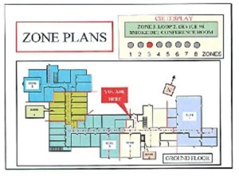 house design flame zone zones