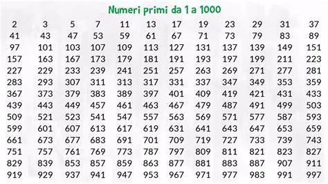 tavola numeri primi da 1 a 1000 numeri primi e scomposizione in fattori per medie redooc