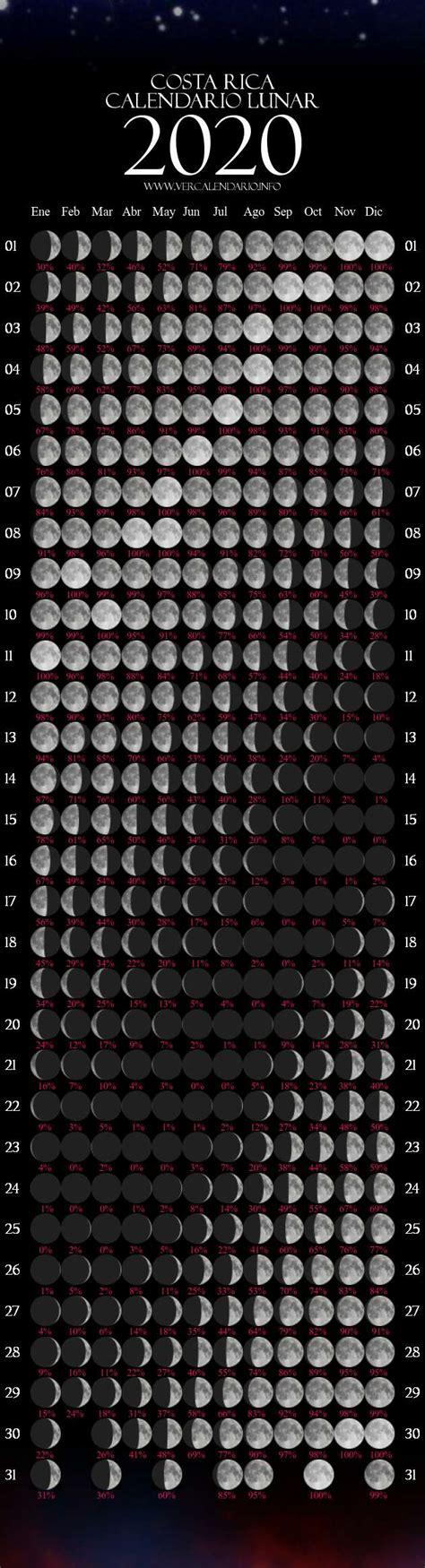 calendario lunar  costa rica