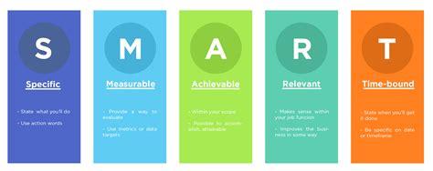 smart goals template for employees smart goals template for employees image collections