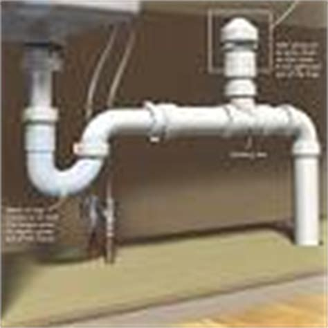 Plumbing Problems Kitchen Sink Plumbing Problems Plumbing Problems Kitchen Sink