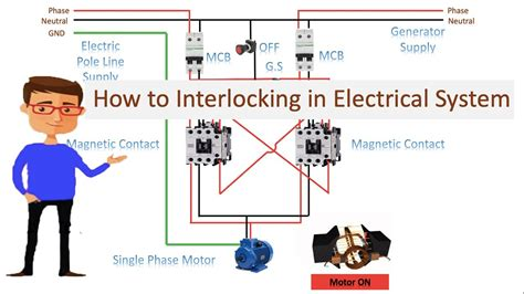 interlocking  electrical system contactor