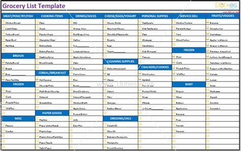 category template exle list template find your one now grocery list template