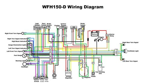 wiring diagram gy6 50cc scooter alexiustoday