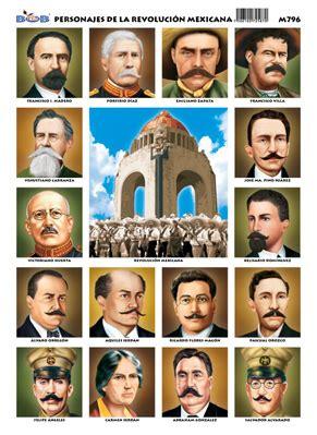 imagenes de los personajes de la revolucion mexicana y sus nombres personajes de la revoluci 243 n