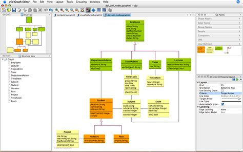 open source software for uml diagrams software recommendation what uml unified modelling