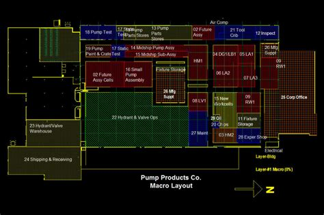 facilities layout strategy macro plant layouts strategos