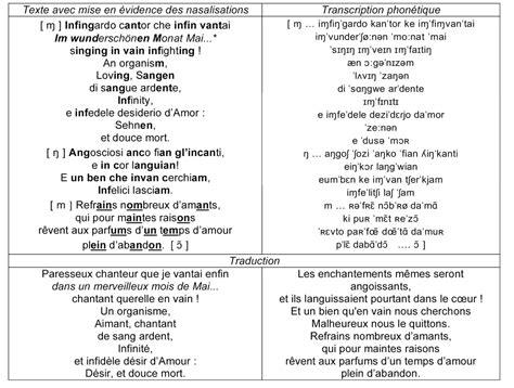 bureau de change argenteuil mot en allemand traduit en francais america s best