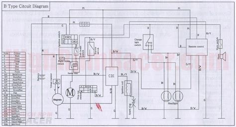 110cc atv engine diagram get free image