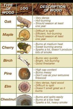 what different types of wood are needed for cabinets floors and roofs 1000 images about tree identification on pinterest tree identification leaves and tree seeds