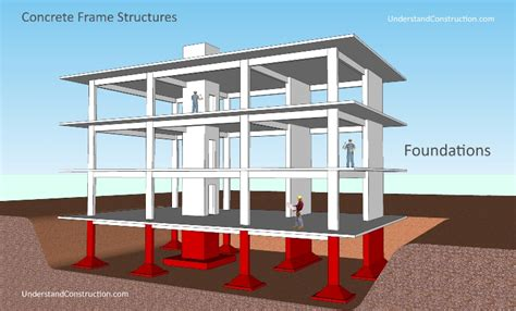 design of rcc frame reinforced concrete frame frame design reviews