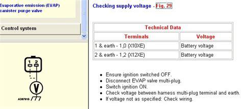 p0170 fuel trim malfunction bank 1 opel agila z12xe