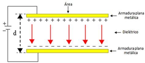capacitor cilindrico y esferico capacitor cilindrico y esferico 28 images capacitor plano esferico e cilindrico 28 images