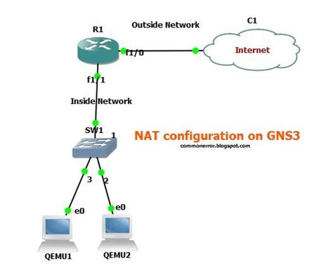 tutorial on nat notes and tutorials nat configuration on gns3