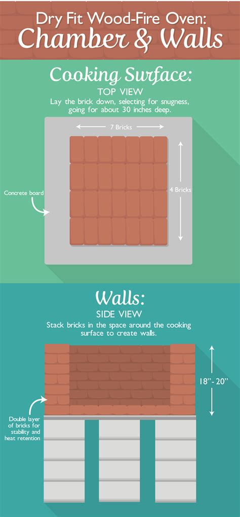 how to build a backyard pizza oven the best 28 images of how to build a backyard pizza oven