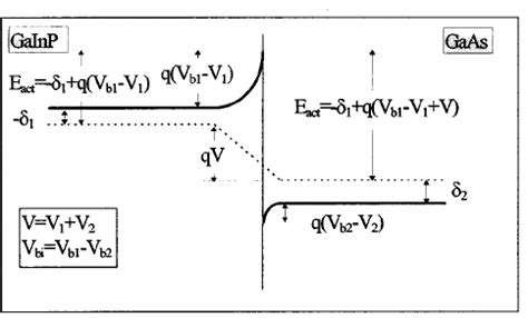 heterojunction diode equation gaas tunnel diode with electrostatically doped n region and analysis 28 images chapter 3