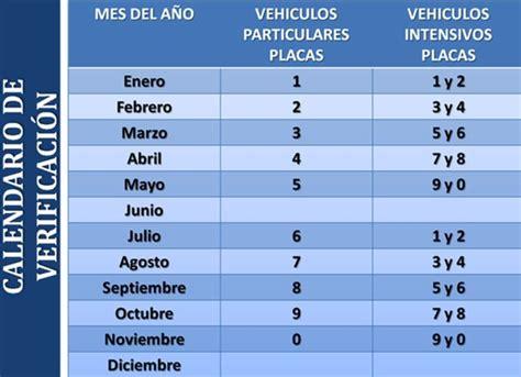 meses para verificar en veracruz 2016 verificacion en veracruz 2016 verificaci 243 n vehicular