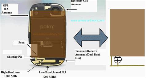 smartphone  cellular phone antenna design