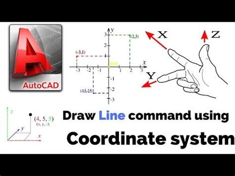 autocad tutorial video in hindi 1 straight lines basics of coordinate geometry hindi