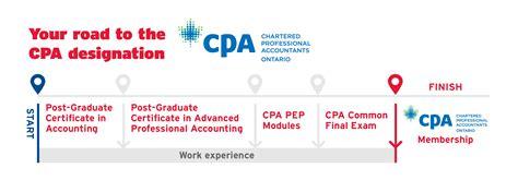 college grad resume sample post graduate certificate in accounting of