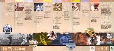 a world history of gak sido riyoyo world history timeline