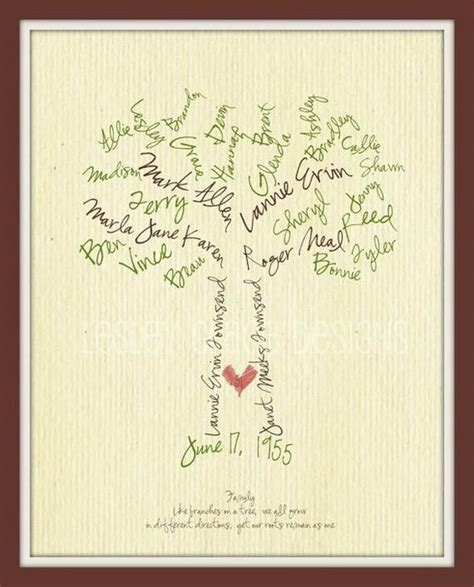 printable family tree gift family tree craft template ideas family holiday net