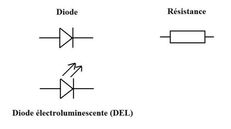 luminescent diode definition diode physique definition 28 images patent us4038580 electro luminescent diode patents