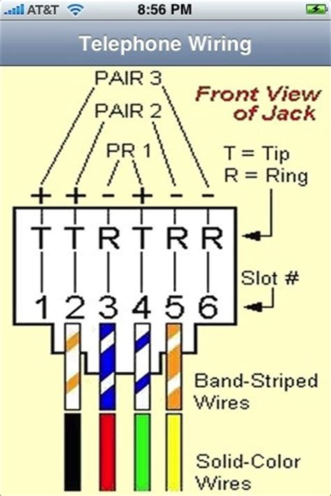 wiring diagram for car rj45 wiring diagram