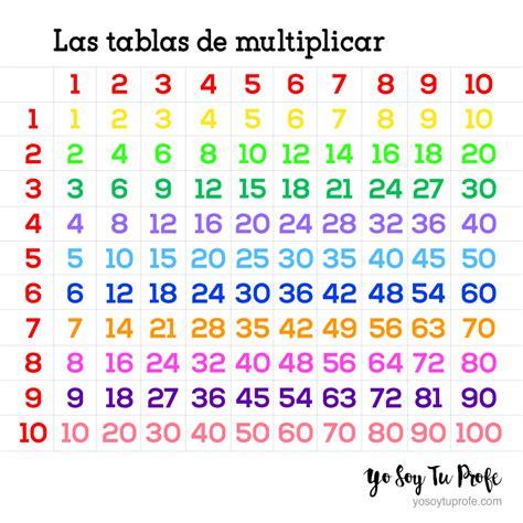 Tablas De Multiplicar Tumblr   tablas de multiplicar yo soy tu profe