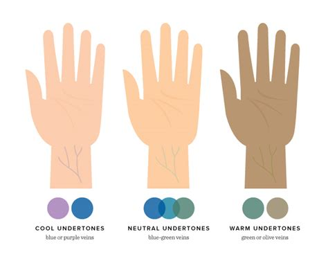 neutral skin tone hair color how to determine which picking the best foundation for your skin tone
