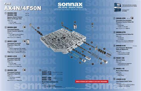 ax4n valve diagram valve layouts sonnax
