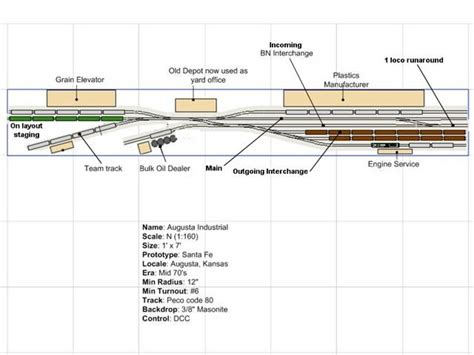 Lance Mindheim Shelf Layouts by N Scale Plan Request For Comments Trainboard The