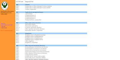 Aplikasi Downloader 9 5 lentera pena aplikasi icd 10 kode penyakit beserta kode tindakan dan cara menggunakan
