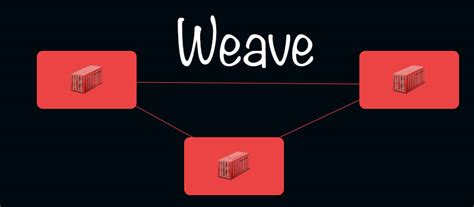 docker weave tutorial docker networking tutorial connect containers using weave
