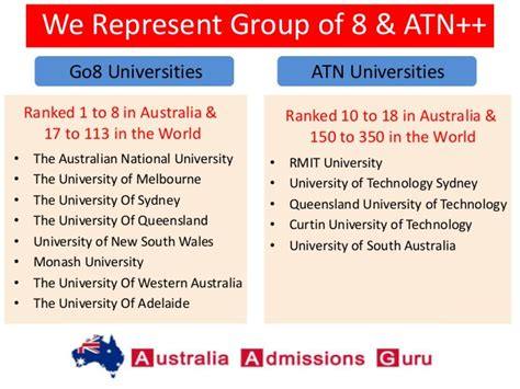 Melbourne Business School Mba Acceptance Rate by Do You Want To Study In Australia
