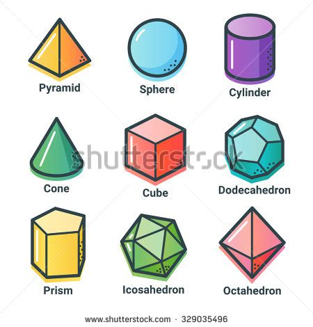 figuras geometricas imagens figuras geometricas www pixshark com images galleries