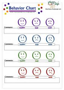 Smiley Behavior Chart Template by Index Of Behavior