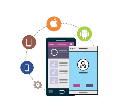 mobile application solutions mobile app development idev incorporated