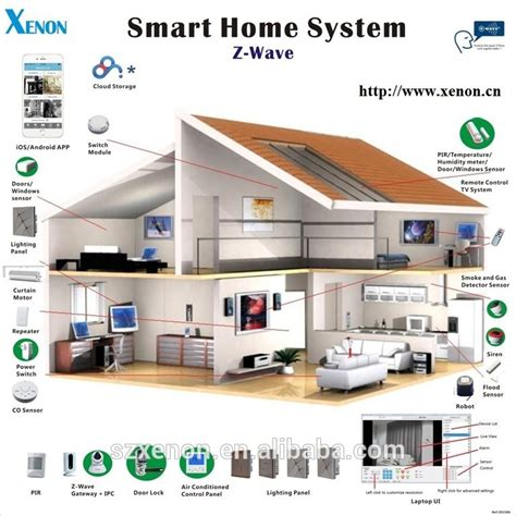 zwave best price smart home quality smart home system